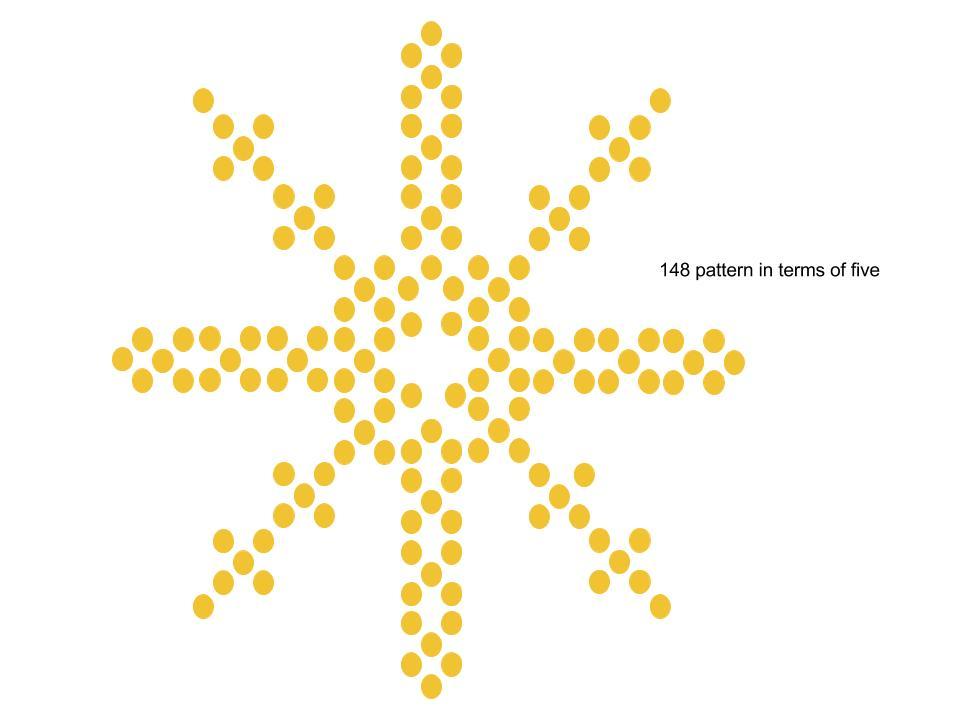 148 dot arrangement in terms of 5