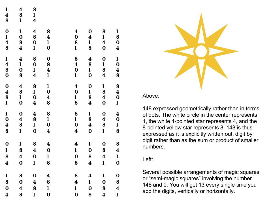 148 Matrices plus 148 Geometric Design