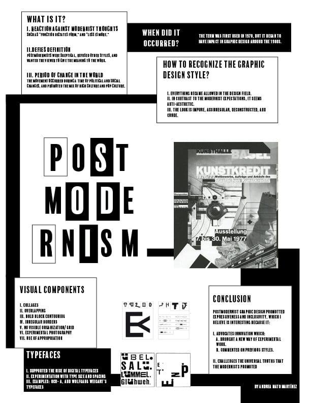 Poster and Presentation Design (Postmodernism Graphic Design)