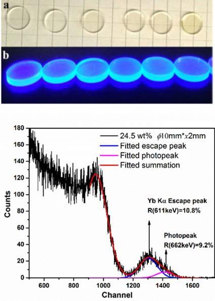 Silver Nanowire Percolation Network