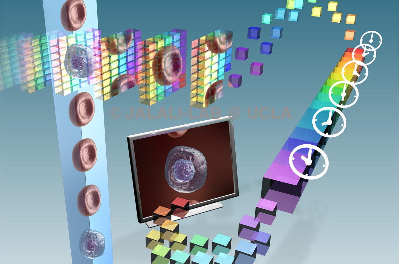 High-Throughput Optical Microscopy for Cancer Detection