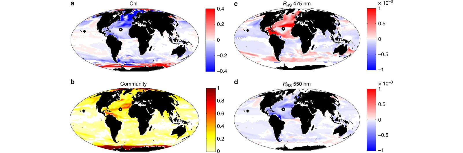 Ocean & Climate Data Lab, Student Researcher