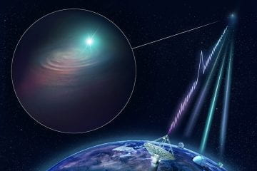 Discovery Of A Single Fast Radio Burst's Home Galaxy Wins Prestigious Award