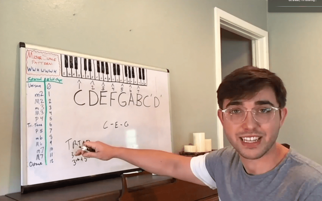 Sam Johnson – Music Theory 101 (2020 Worship Lab CONNECT)