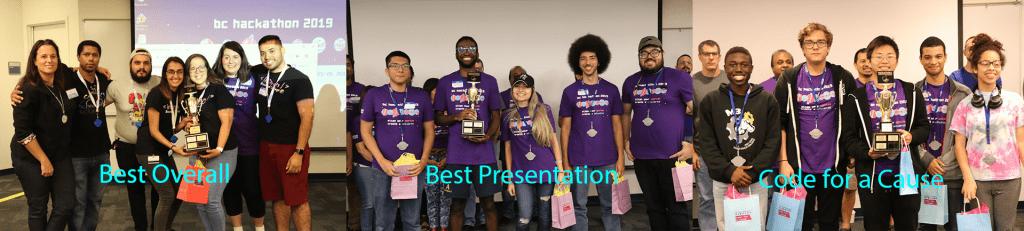 BC Hackathon 2019 - Winners 1
