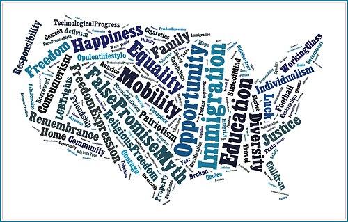 word cloud america