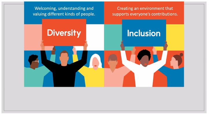 From Diversity to Inclusion: Research & Practice