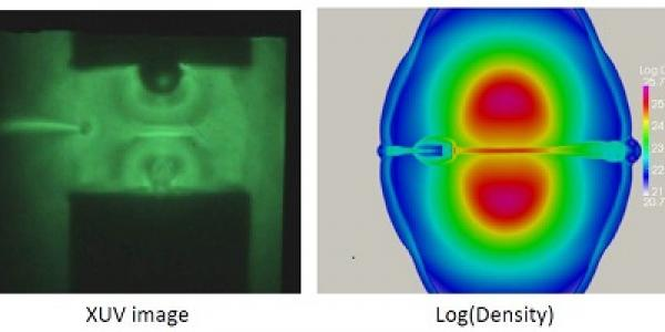 XUV image and Log (Density) image