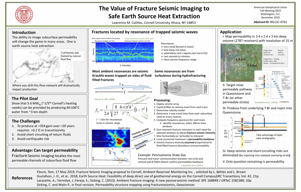 Poster of L. M. Cathles poster presented at American Geophysical Union meeting, December 2019