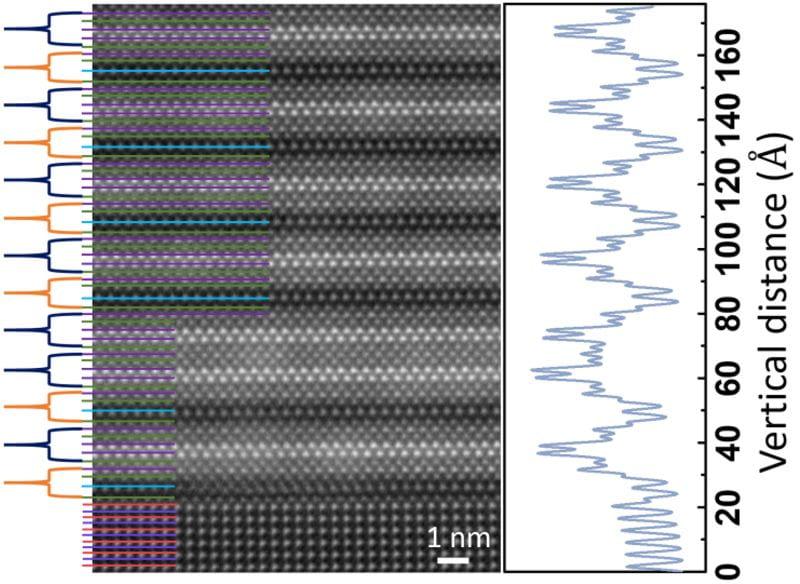 quasi-two-dimensional ferroelectric material