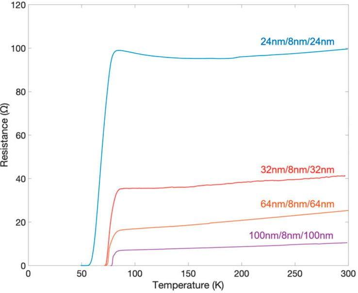 superconductivity YBCO