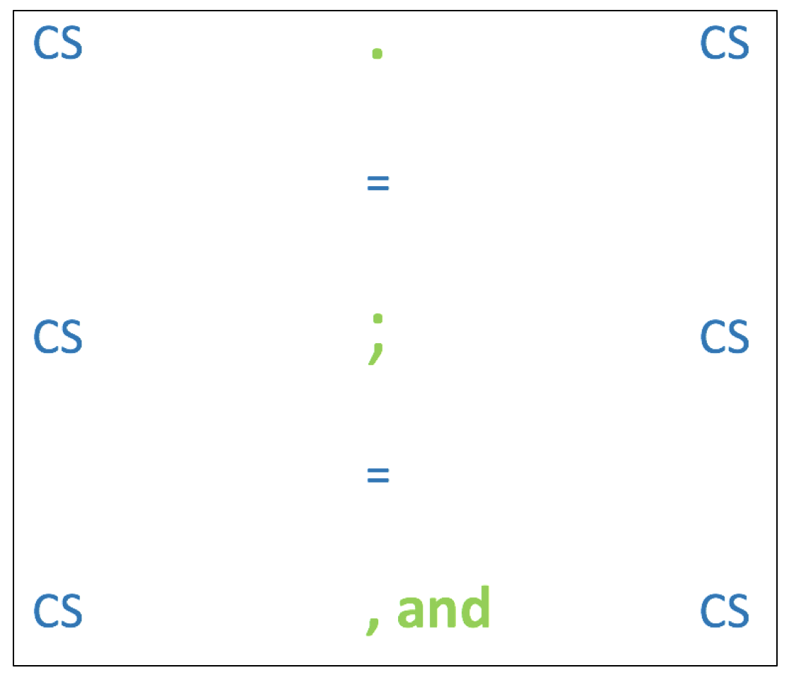 Semicolons not in lists chec cornell help for engineering the reasons to use a semicolon instead of a period are varied but most writers tend to use them in causeeffect moments as well you might be choosing to ccuart Images