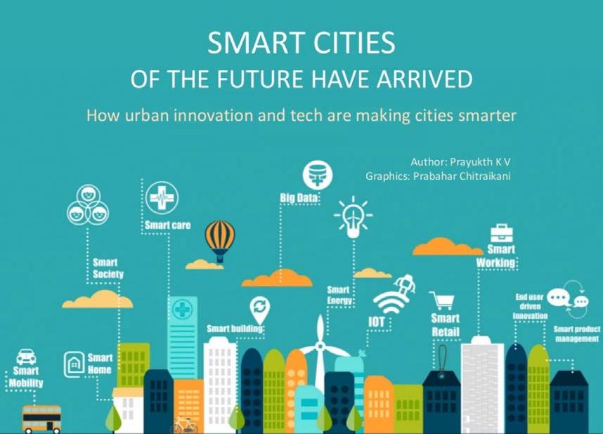Smart cities graphic