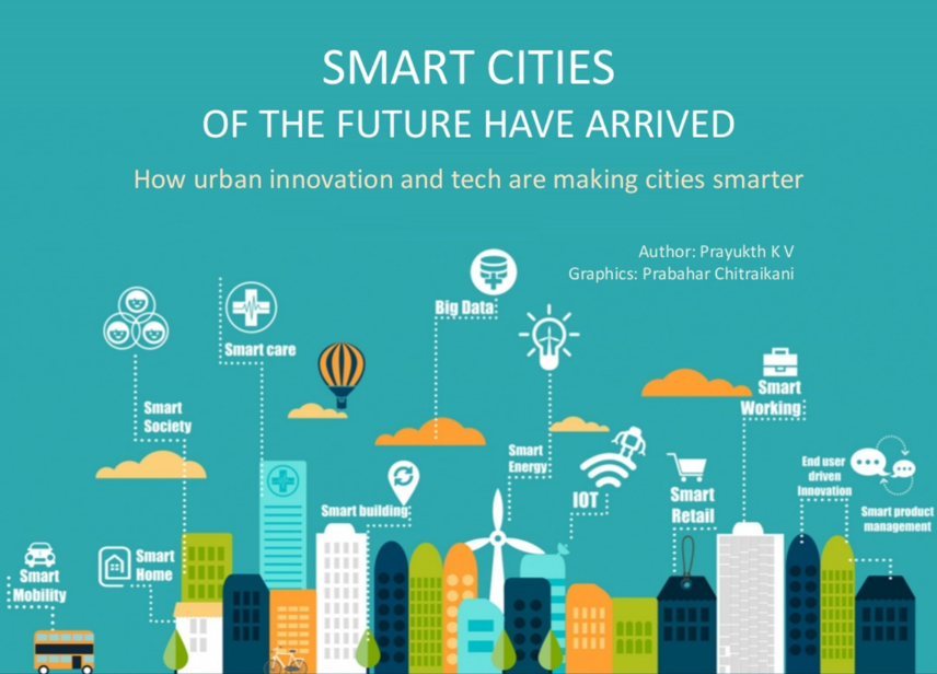 Smart Cities of the Future Have Arrived: How urban innovation and technology are making cities smarter through smart mobility, smart home, smart society, smart care, smart building, big data, smart energy IPT, smart retail, smart working end user driven information, and smart product management. Infographic by K Prayukth and Prabahar Chitraikani.