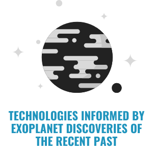 Technologies informed by exoplanet discoveries of the recent past