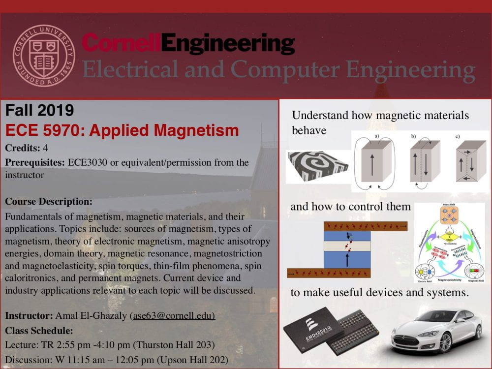 Course flyer for ECE 5970: Applied Magnetism