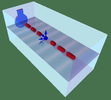 Resonator Spin