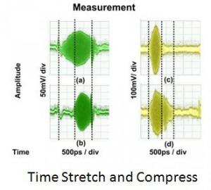 Measurement June2010 Bo