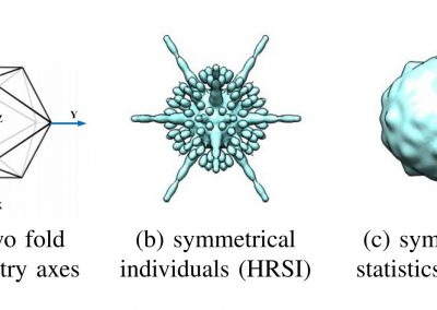 3-D reconstructions of the standard deviation sρ(x) for PhIPro+.https://arxiv.org/abs/1701.01206