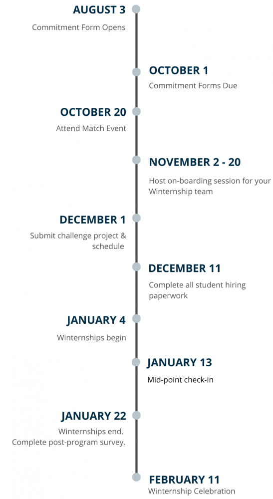 August 3 - February 11 Winternship Employer Timeline