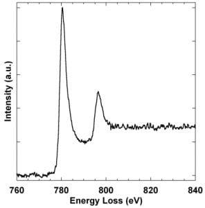 Co L2,3 Edge. First peak at ~780 eV (opens larger version)