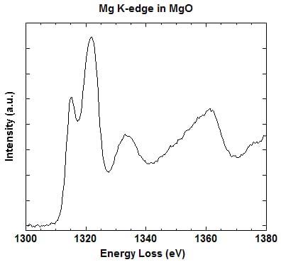 Mg K-edge in MgO EELS line spectrum (opens larger version)