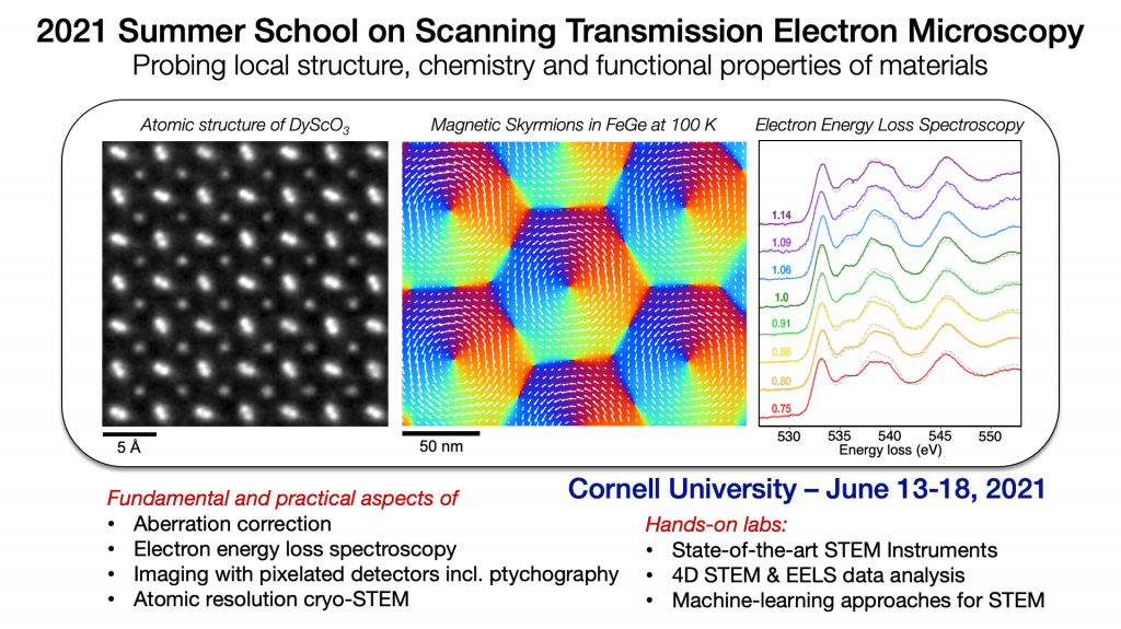 Flyer for PARADIM Summer school on STEM. Tagline: Probing local structure, chemistry and functional properties of materials. From June 13-18, 2021. Image shows the atomic structure of DyScO3, Magnetic Skyrmions in FeGe at 100K and a series of Electron Energy Loss Spectra. The school covers lectures on the fundamentals of STEM and hands-on labs