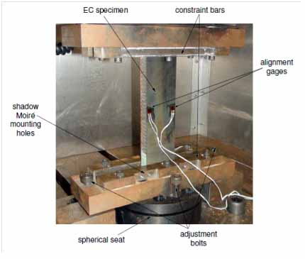 Setup for edge-wise compression test of sandwich panel.