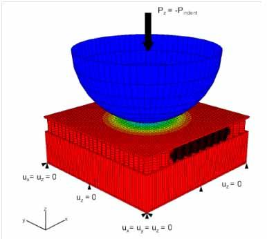 Finite element simulation of indentation of honey-comb core sandwich panel.