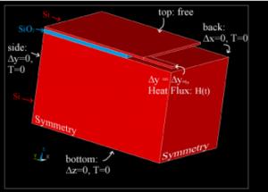 LCO_thermal_drive