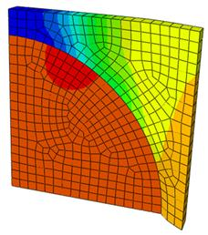 Finite element simulation of the unit cell model. Axial shear stress component contour plot.