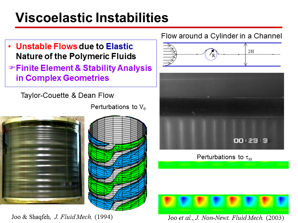 Figure 1. Vortex flow structures at the onset of viscoelastic instabilities obtained by finite element analysis.