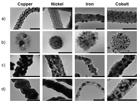 metal-nanofibers-from-water-based-electrospinning