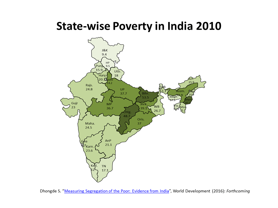 state-wise-poverty-in-india-2010