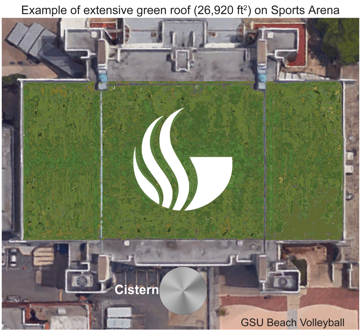 Overhead of Green Roof on Sports Arena