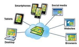 A diagram explaining the role of multiple technologies in mapping...from ESRI, 2012.