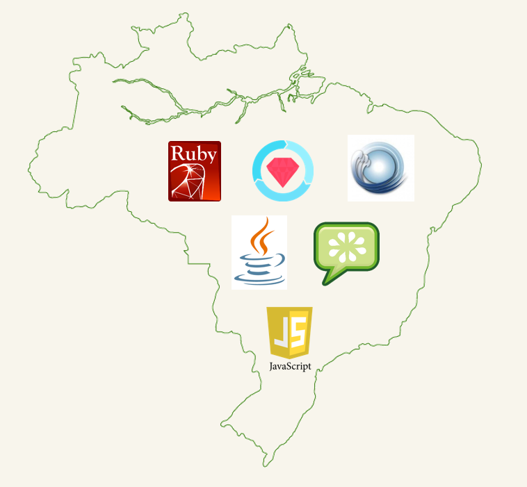 Thoughtworks-Brazil-Tech-Stack