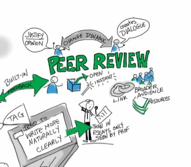 "Revising My Peer Review Sessions: Creating a ""Peer Tutor"" Experience in the Classroom by Rebecca Weaver"