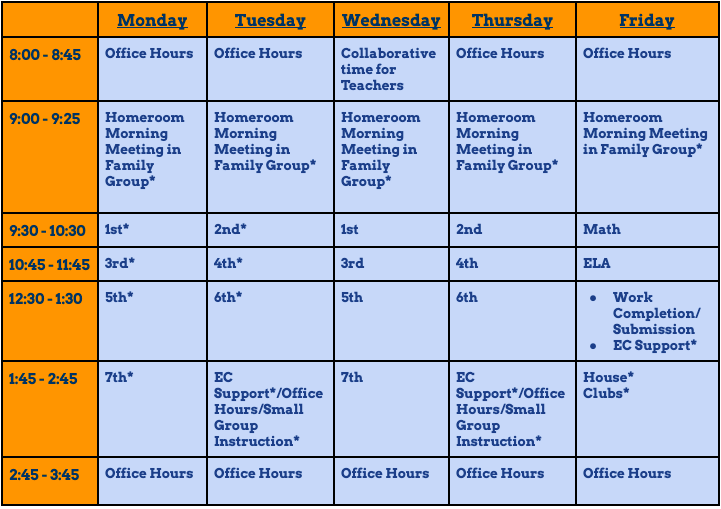 Weekly Schedule- Middle School