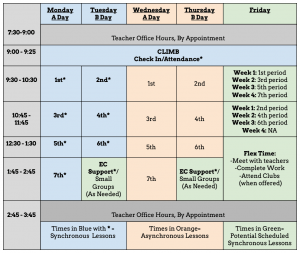 Weekly schedule of virtual learning for upper school