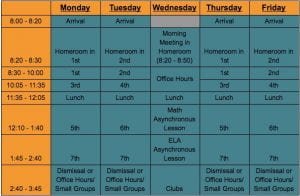 Weekly Middle School schedule