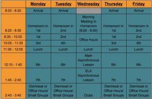 Weekly Middle School schedule