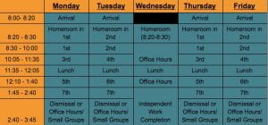 Weekly Upper School schedule