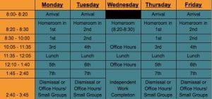 Weekly Upper School schedule