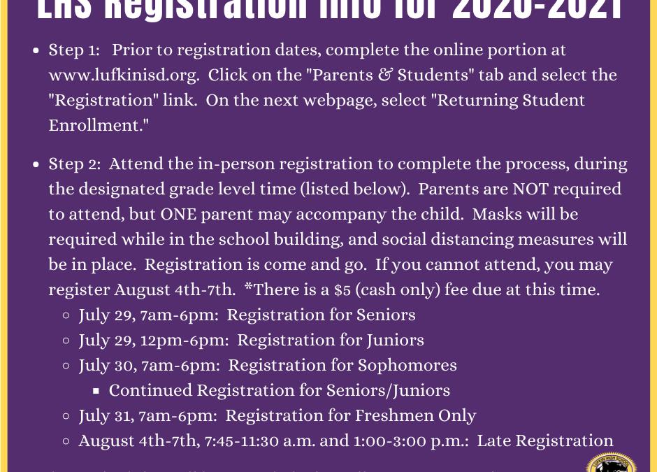 Registration Steps for LHS
