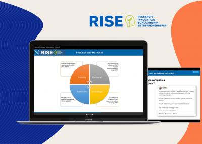 RISE 2021 Award