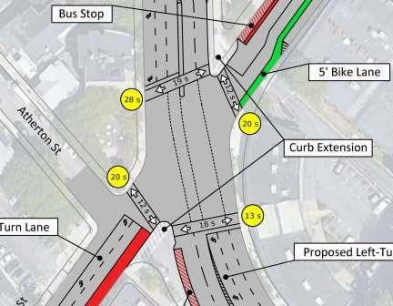 A People-Friendly Egleston Square Intersection Design