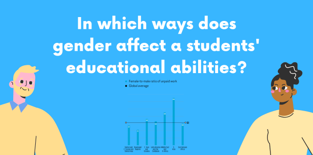 Social Responsibility 12 - Blog #6: Reflection - In which ways does gender affect students' educational abilities?