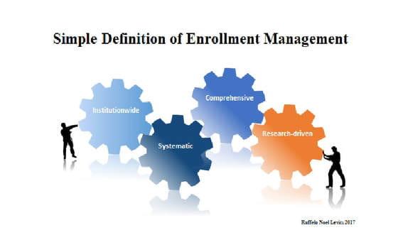 enrolment management definition