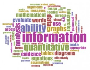 literacies word cloud